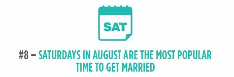 Satursday in august are the most popular time to get married